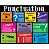 Intermediate Punctuation Marks Poster - 1 poster.