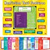 Nonfiction Text Features 12-In-1 Poster Set