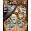 The Active Brain Reading Poster