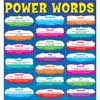 Power Words Jumbo Poster - 3 banners