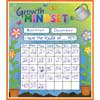 Growth Mini Incentive Charts
