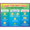 Chatter Matters Poster - English/Spanish