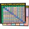 Multiplication Grid And Tables Poster