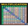 Multiplication Grid And Tables Poster - 1 poster