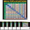 Multiplication Grid And Tables Poster And Write Again® Mats