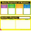 Properties Of Numbers Poster And Write Again® Mats - 1 poster, 6 mats