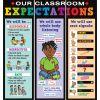 Class Expectations Jumbo Poster