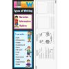 Writing Wall Jumbo Poster