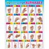 Sign Language Alphabet Poster