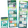 Coding Posters And Journals Kit