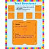 Common Core Text Structures 6-In-1 Poster Set