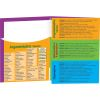 Carpeta Tipos de textos nivel intermedio (Spanish Intermediate Writing Text Types 3-Pocket Folders) - 12 folders