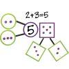 Giant Magnetic Number Bonds