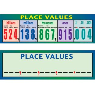 Place Values Poster - Intermediate - 2 laminated banners