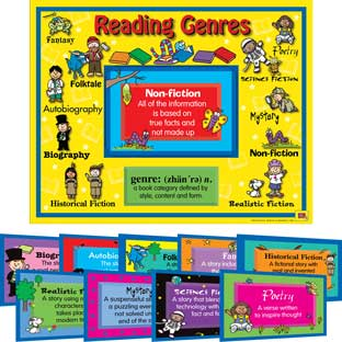 Reading Genres 10-in-1 Poster Set