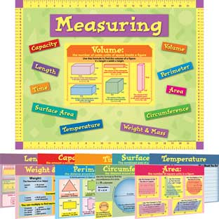 Measurement 10-in-1 Poster Set