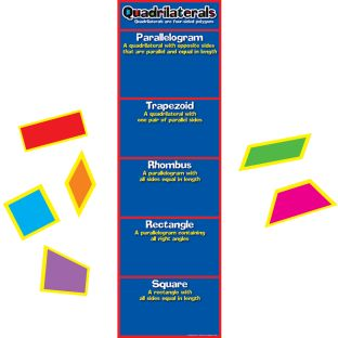 Quadrilaterals Banner And Magnets Set