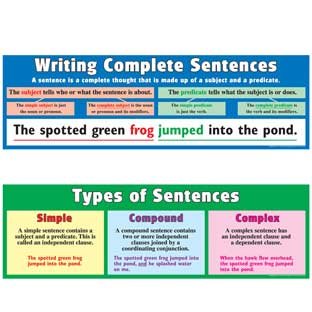 Writing Complete Sentences Banners - 2 banners