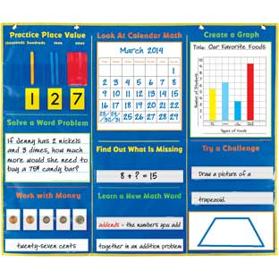 Daily Math Pocket Chart - 1 pocket chart, 154 cards
