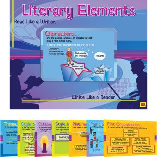 Literary Elements 8-in-1 Poster Set