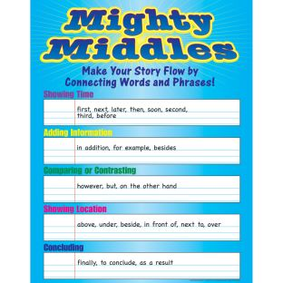 Mighty Middles Poster