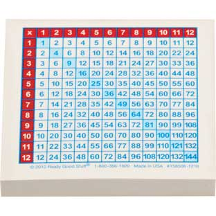 Multiplication Chart Stick-It Notes
