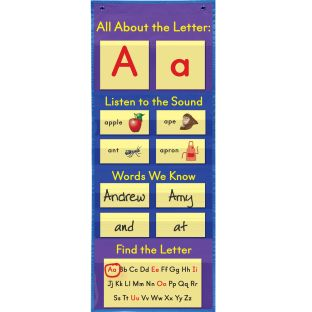 All About Letters Pocket Chart™
