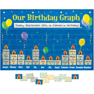 Our Birthday Graph Space-Saver Pocket Chart™ - 1 pocket chart, 74 cards
