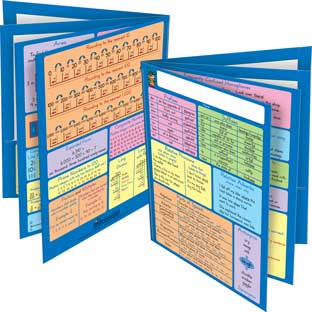 Common Core Resource Folders - Fourth Grade - 12 folders