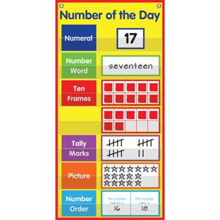 "Number of The Day Space Saver Pocket Chart – 15 ¾"" by 31 ¾"" 36 pieces – Focus of Number of The Day Skills – Compact for Small Spaces – Grommets, Magnetic Strip for Easy Hanging"
