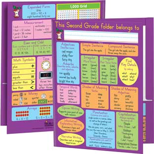 Common Core Resource Folders - Second Grade - 12 folders