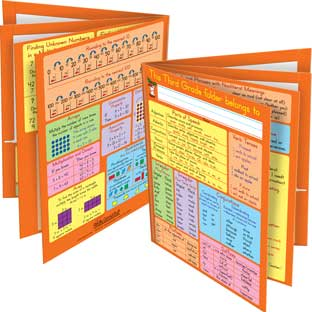 Common Core Resource Folders - Third Grade - 12 folders