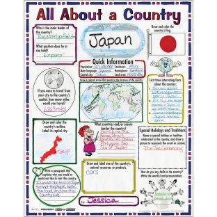 Ready-To-Decorate® All About A Country Posters - 24 posters