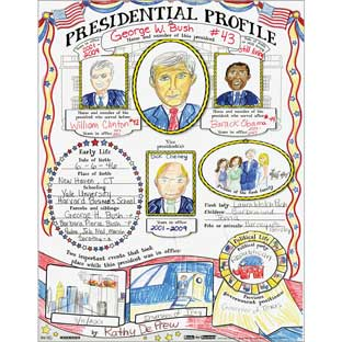 Ready-To-Decorate® Presidential Profile Posters - 24 posters