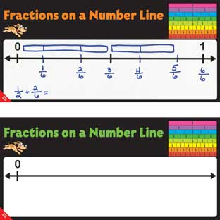 Fractions On A Number Line Write Again® Mats - 6 mats