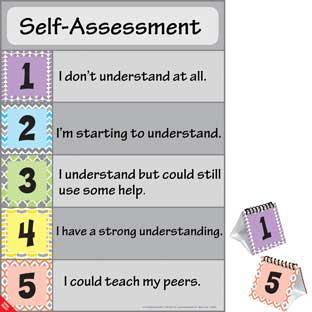 Classroom Management Mini-Flip-Chart Indicators Kit