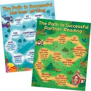 Successful Partner Reading And Writing Posters Set