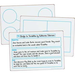 Comprehension Graphic Organizers Dry Erase Boards Set