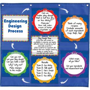 Engineering Design Process EZ-Tuck Pocket Chart™ - 1 pocket chart, 14 cards