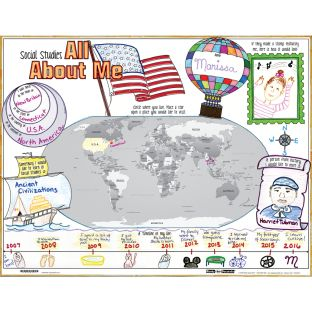 Ready-To-Decorate® Social Studies All About Me Posters - 24 posters