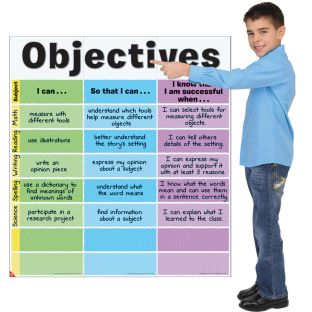 Objectives Jumbo Poster - 3 banners