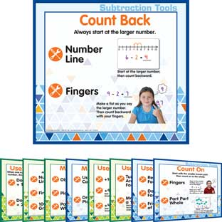 Addition And Subtraction Strategies Poster Set