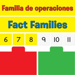 Multiplication And Division Fact Families Pocket Chart™ Cards Refill - 357 cards