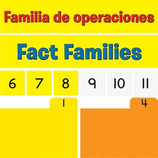 Addition And Subtraction Fact Families Pocket Chart™ English/ Spanish Cards Refill