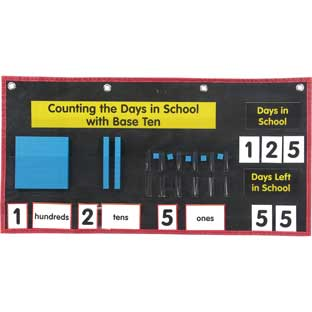 Counting The Days With Base Ten Pocket Chart™ - 1 pocket chart kit