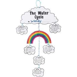 Ready-To-Decorate® The Water Cycle Mobiles - 32 mobiles
