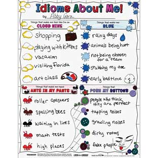 Ready-To-Decorate® Idioms About Me Posters
