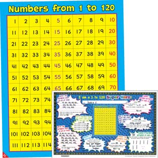 Numbers From 1 To 120 Poster And Activity Mats - 1 poster, 24 mats