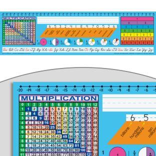 Zaner-Bloser Cursive Intermediate Deluxe Plastic Desktop Helpers™