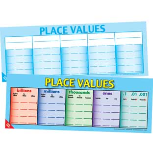 Write Again® Student Place Values Practice Mats